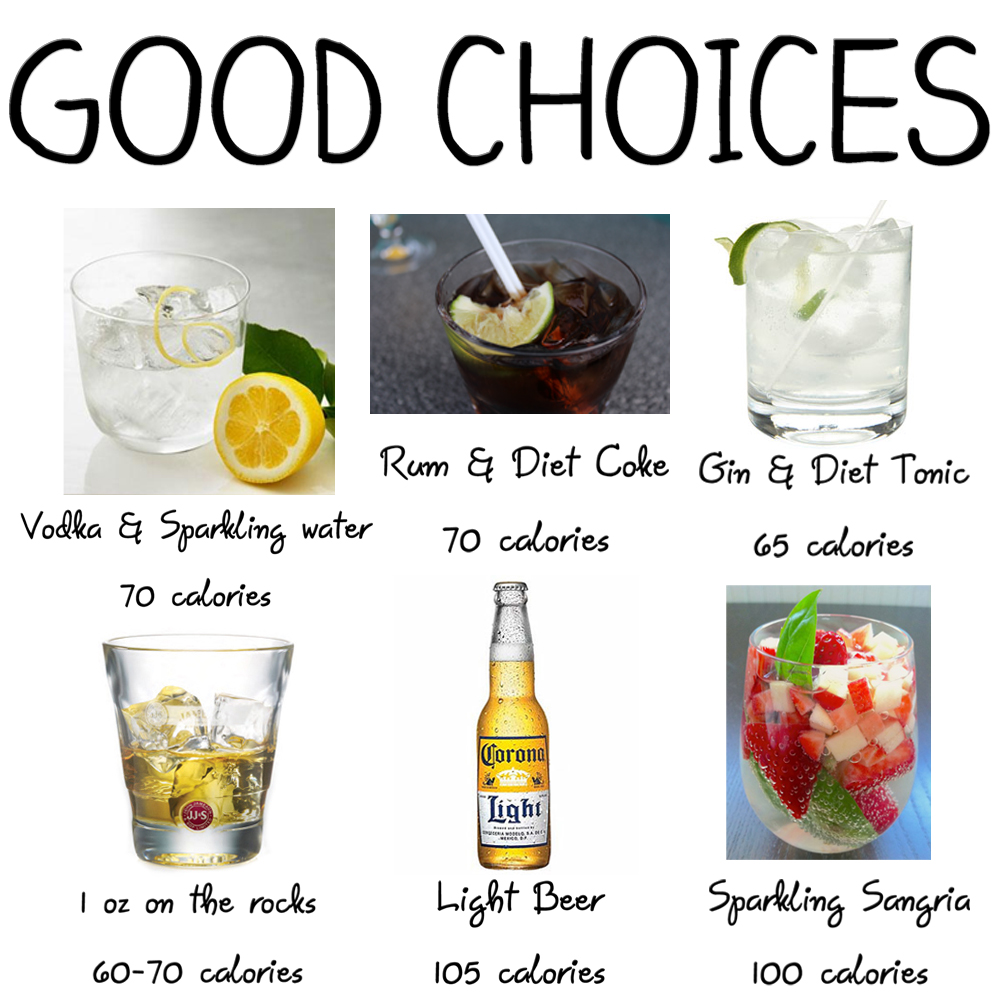 What Alcoholic Drink Is The Healthiest