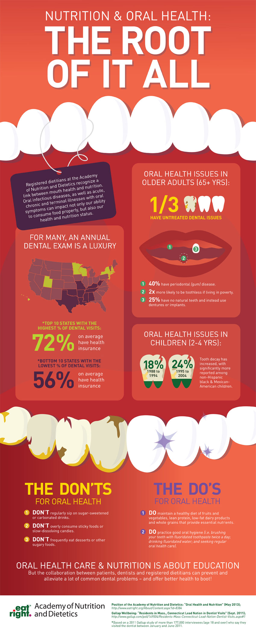 Nutrition_and_Oral_Health